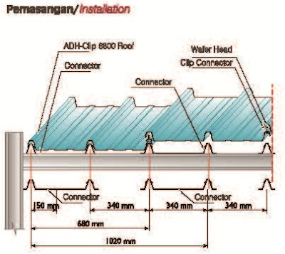supplier baja ringan di makassar atap spandek warna chuo fm