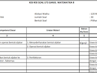 Kisi Kisi UTS Matematika Kelas 8 Semester 1/ Ganjil