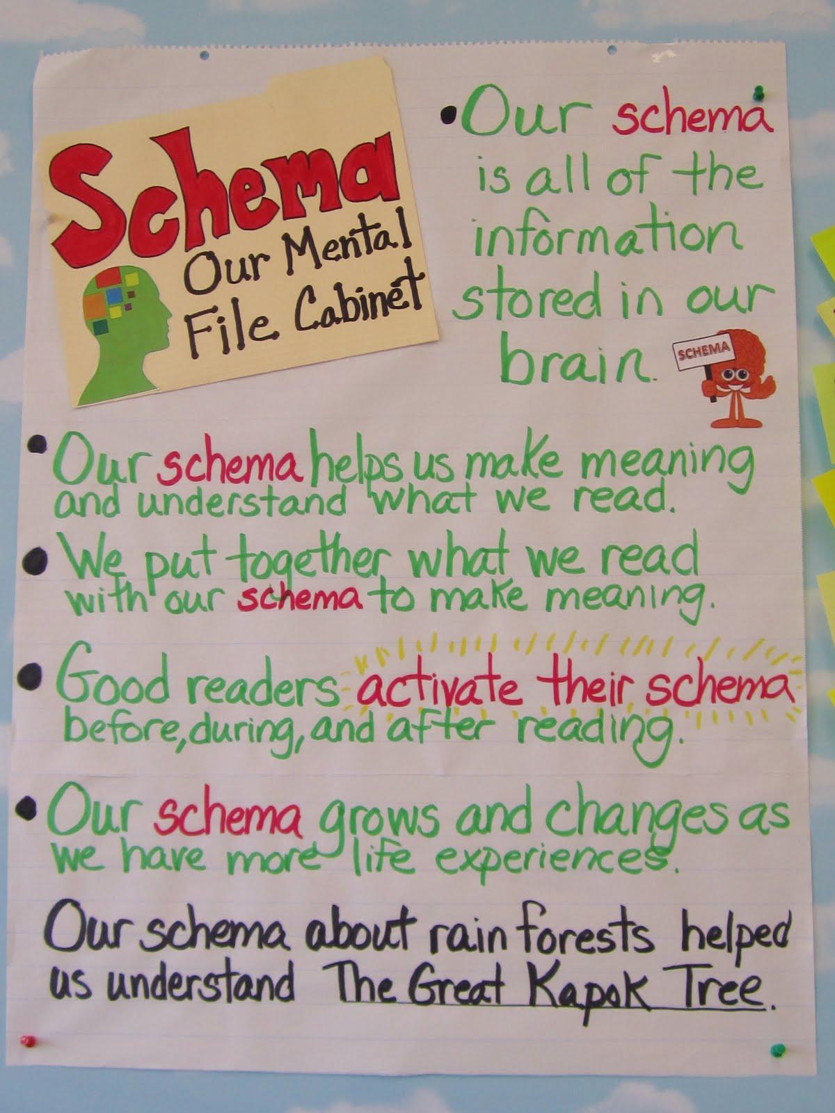 Teaching My Friends Schema