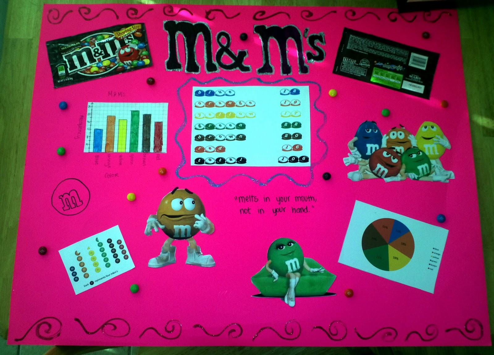 8th grade math mission ideas