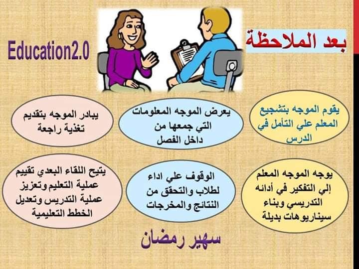 الملاحظة الصفية مفهومها وأهدافها وخطة الملاحظة قبل وأثناء وبعد 9