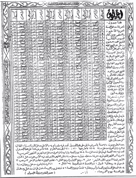 Jadwal Kalender Al-Karawi / Darut Thayyibin Saroka Saronggi Sumenep