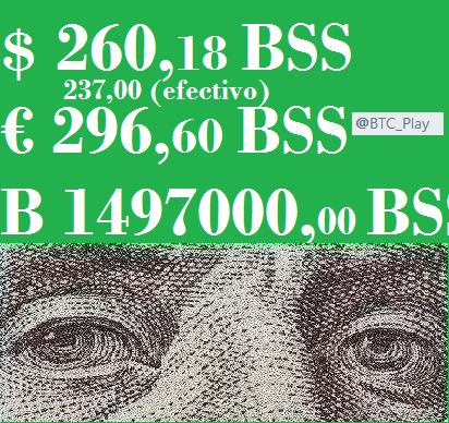 Investing cotizacion bitcoin euro
