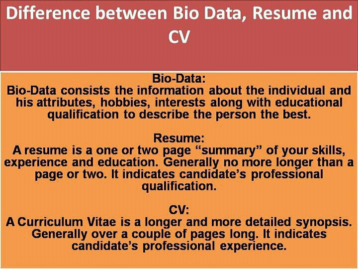 Cv Resume Biodata Resume Cv Difference