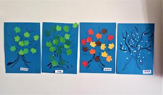 pory roku dla dzieci metodą montessori