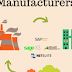 ERP Software for Small Manufacturers to Use