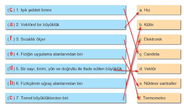 9. Sınıf Tutku Yayınları Fizik 47. Sayfa Cevapları 1. Ünite Değerlendirme