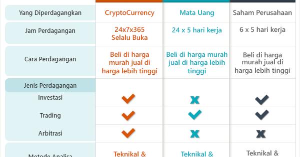 bitcoin atviros intereso tradingview bitcoin filipinai