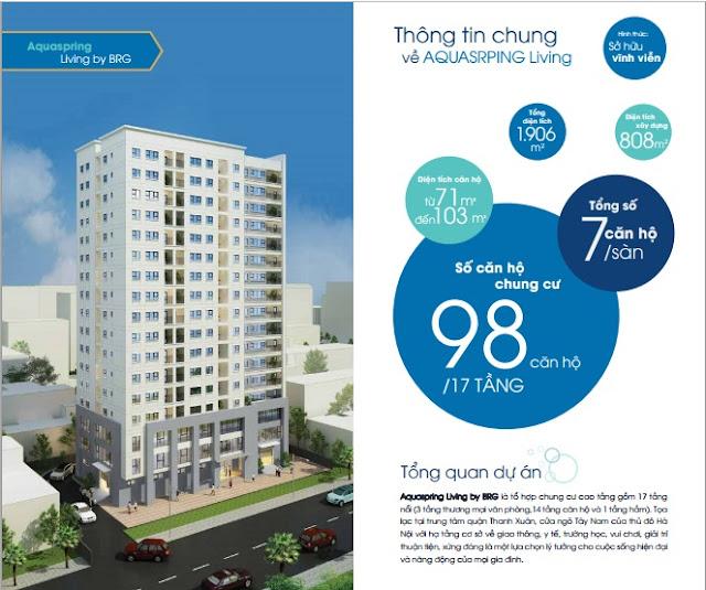 Chung cư 282 Nguyễn Huy Tưởng