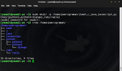 Membuat Banyak Folder Dalam Satu Perintah di Linux