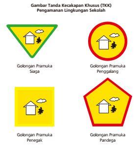 SKK Pengamanan Lingkungan Sekolah