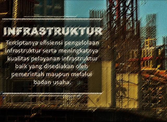 Jenis-Jenis Infrastruktur dan Komponen-Komponennya - Membahas infrastruktur, ada banyak jenis-jenis atau variabel-variabel setiap komponen dalam kehidupan berbangsa dan bernegara. Pengertian infrastruktur dalam kamus besar bahasa Indonesia (KBBI) adalah sebagai sarana dan prasarana umum. Maksud dari arti Sarana secara umum diketahui sebagai fasilitas publik contohnya rumah sakit, jalan, jembatan, sanitasi, telpon, dan sebagainya.   Sedangkan dalam ilmu ekonomi, arti infrastruktur merupakan suatu wujud publik capital (modal publik) sebagai investasi yang dilakukan pemerintah. Infrastruktur dalam penelitian ini yang terdiri atas jalan, jembatan, dan sistem saluran pembuangan (Mankiw, 2003).  Dalam Ilmu Politik, Pengertian Infrastruktur atau Infrastruktur Politik adalah kehidupan politik rakyat yang berhubungan dengan lembaga-lembaga kemasyarakatan yang memengaruhi secara langsung dan tidak langsung akan kebijakan lembaga-lembaga kenegaraan dalam menjalankan fungsi serta kekuasaannya masing-masing. Untuk menyalurkan aspirasi dan kepentingan rakyat dalam penyelenggaraan pemerintahan negara.  Sehingga terjadi sebuah proses politik. Diperjelas oleh Gabriel A. Almond mengatakan bahwa proses politik dimulai dengan masuknya tuntutan yang diartikulasikan dan diagregasikan oleh parpol, sehingga kepentingan-kepentingan khusus itu menjadi suatu usulan kebijakan yang lebih umum, dan selanjutnya dimasukkan ke dalam proses pembuatan kebijakan yang dilakukan oleh badan legislatif dan eksekutif Infrastruktur memiliki sifat eksternalitas, sesuai dengan sifatnya dimana infrastruktur disediakan oleh pemerintah dan bagi setiap pihak yang menggunakan infrastruktur tidak memberikan bayaran langsung atas penggunaan infrastruktur. Infrastruktur seperti jalan, pendidikan, kesehatan, memiliki sifat eksternalitas positif. Dengan memberikan dukungan kepada fasilitas tersebut dapat meningkatkan produktivitas semua input dalam proses produksi (Canning dan Pedroni, 2004).  Eksternalitas positif dal