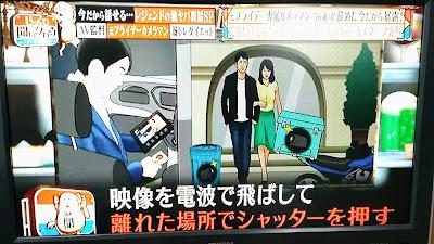 週刊誌 スキャンダル 芸能人 カメラマン 盗撮 方法 手法