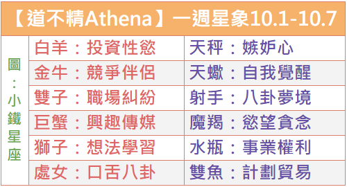 【道不精Athena】一週重要星象2018.10.1-10.7