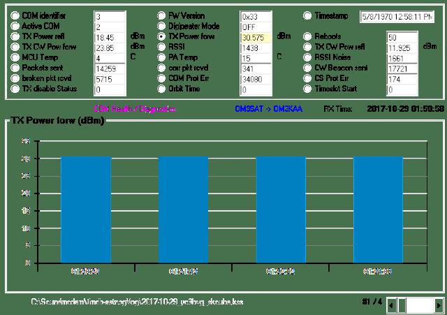 skCUBE 9600 FSK Telemetry