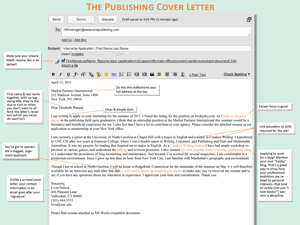 what to write in email when sending resume and cover letter