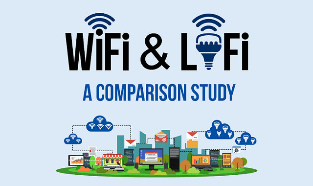 Contrast Between WiFi and LiFi