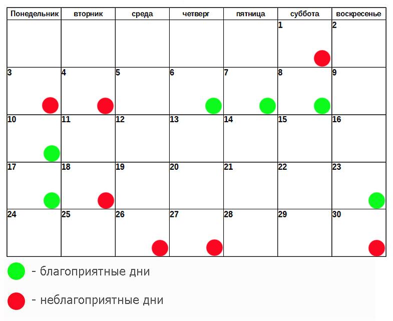 Похудение по лунному календарю апрель 2017