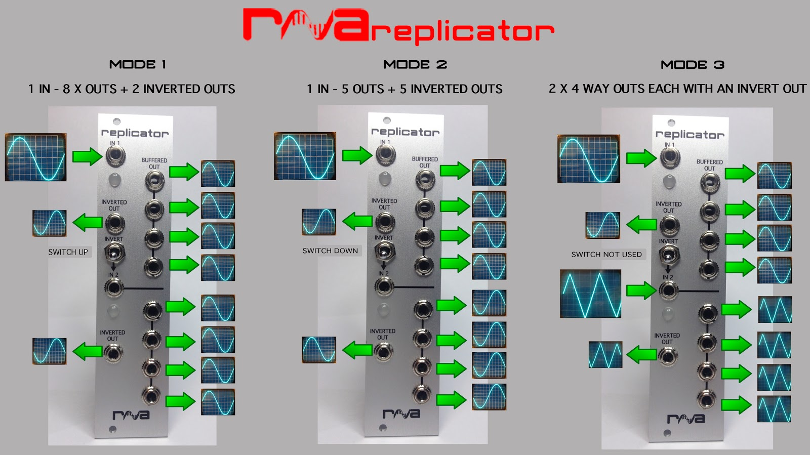 Matrixsynth Really Nice Audio Rna Replicator Dualhmvco1a Cv Wiring Diagrams Euro Rack Comes With Eurorack Ribbon Power Cable And 2x 3mm Screws