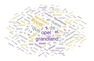 Opinii Comentarii SUV Opel Grandland X