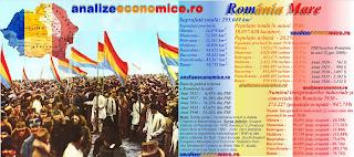 Economia provinciilor din România Mare