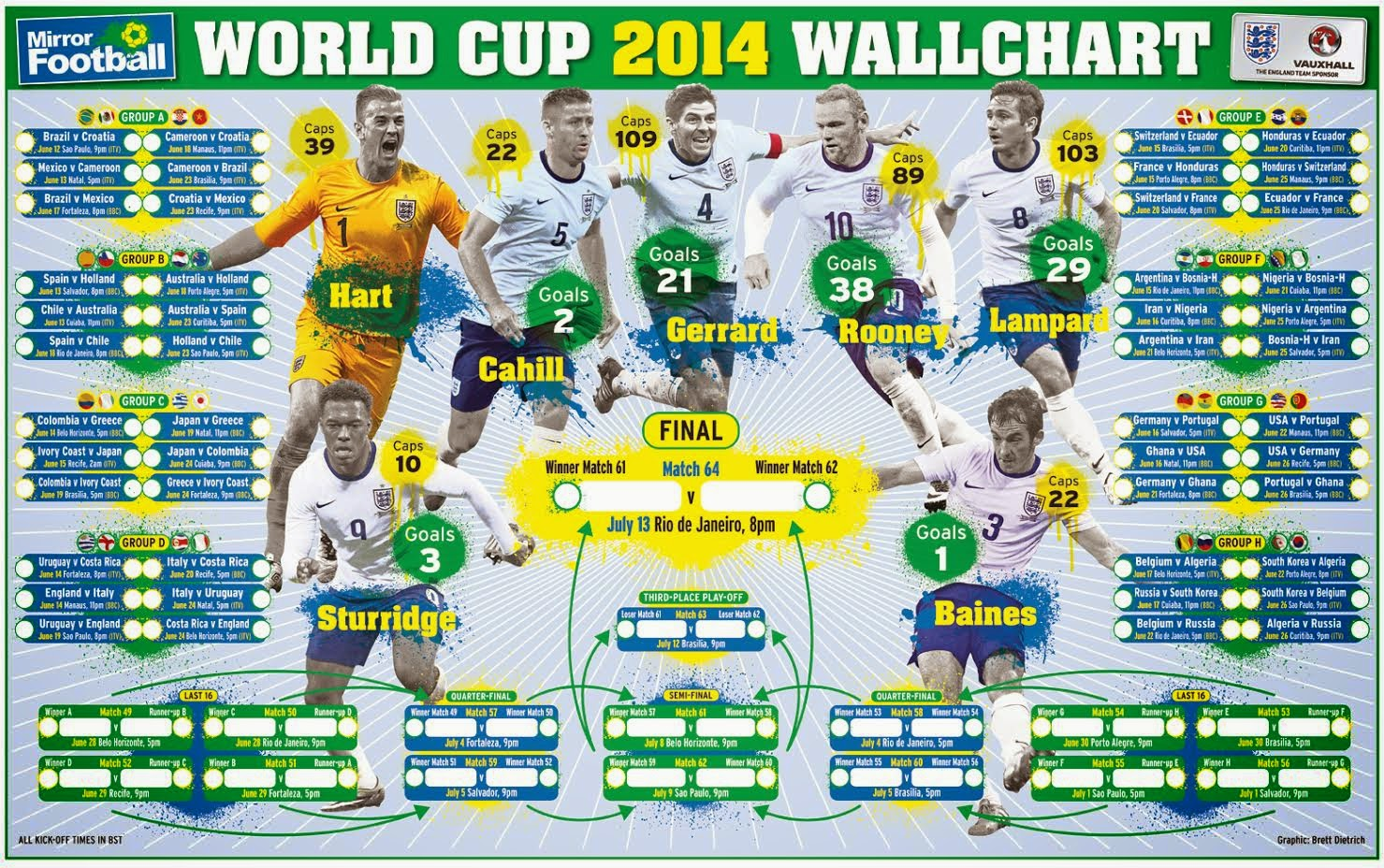 Fifa world cup schedule malaysia time sticky wallpapers new football also rh footballworldcup spot