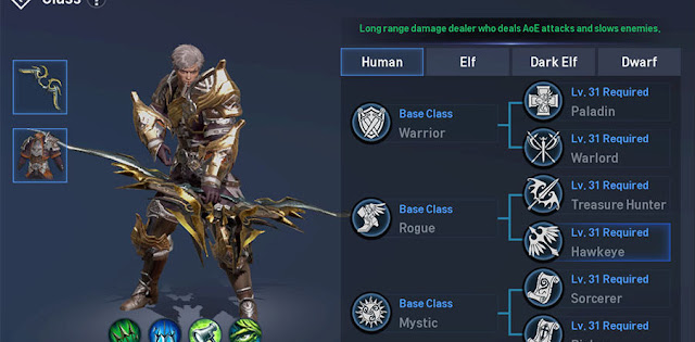 Hawkeye Lineage 2 Revolution Indonesia