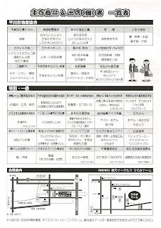 Hirakawa Festa 2016 flyer back 平成28年ひらかわフェスタ チラシ裏