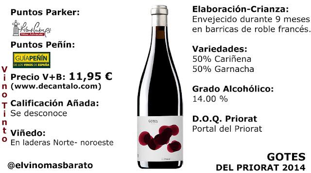 Comprar vino tinto Gotes del Priorat 2014 de la bodega Portal del Priorat al mejor precio en vuestro blog de vino