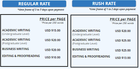 Writing Service with the lowest rates