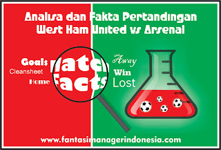 Analisa dan Fakta Menjelang Pertandingan West Ham United vs Arsenal Fantasi Manager Indonesia
