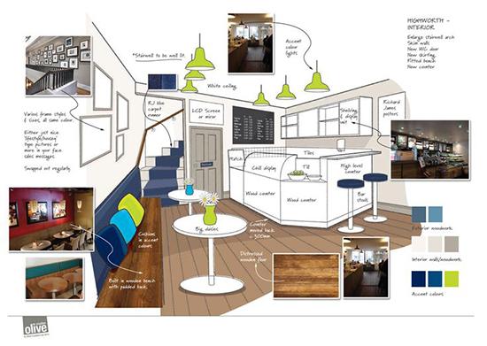 Lingkar Warna Contoh Desain Portofolio Interior