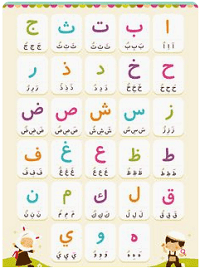 Tulisan Huruf Hijaiyah Satu Persatu : tulisan, huruf, hijaiyah, persatu, Belajar, Huruf, Hijaiyah, (Tulisan, Latin)
