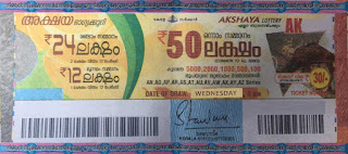 Akshaya Lottery Result Today AK353