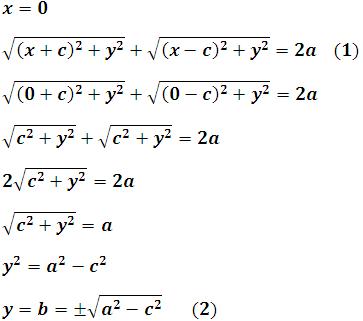 Relación entre la distancia focal y los vértices de una elipse