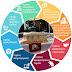 Εκθέματα Τομέα Δομικών Έργων, Δομημένου Περιβάλλοντος και Αρχιτεκτονικού Σχεδιασμού