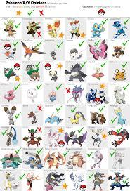 Jumlah Pokemon Terus Bertambah