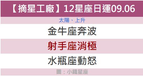 【摘星工廠】星吧每日運勢2018.09.06