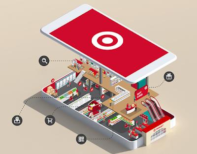 Pengertian Targeting Pasar Dalam Bisnis Facebook Ads