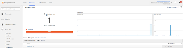 Check if goals are working in Google Analytics