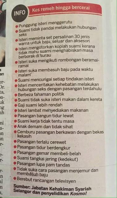 penceraian-di-malaysia
