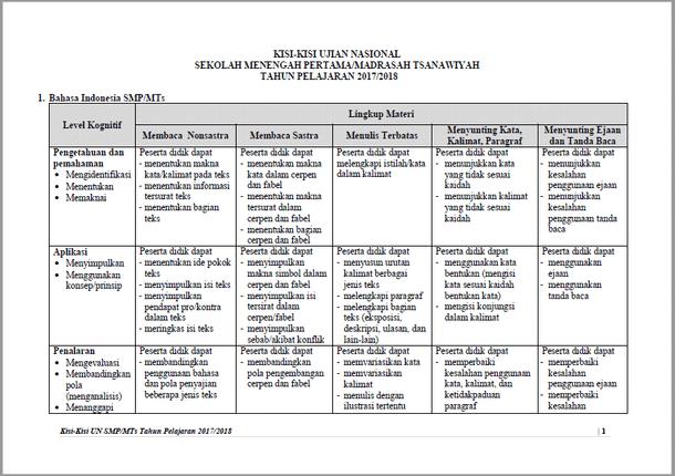 Kisi-Kisi UN (Ujian Nasional) SMP/MTs Tahun Pelajaran 2017/2018