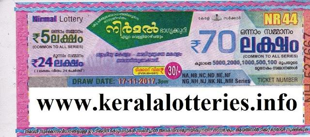 Nirmal (NR-44) Result on 17 November 2017
