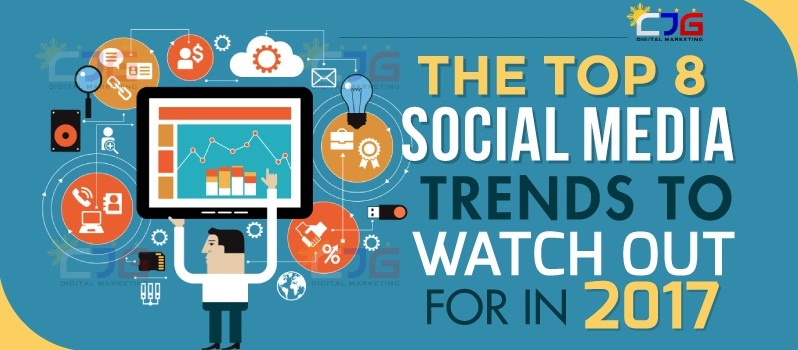 Social Media Marketing Trends for Businesses