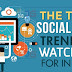 Top 8 Popular Social Media Marketing Trends for Businesses in 2017 - Infographic