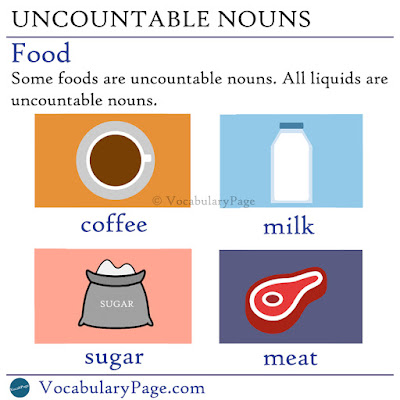 Food - countable or uncountable?