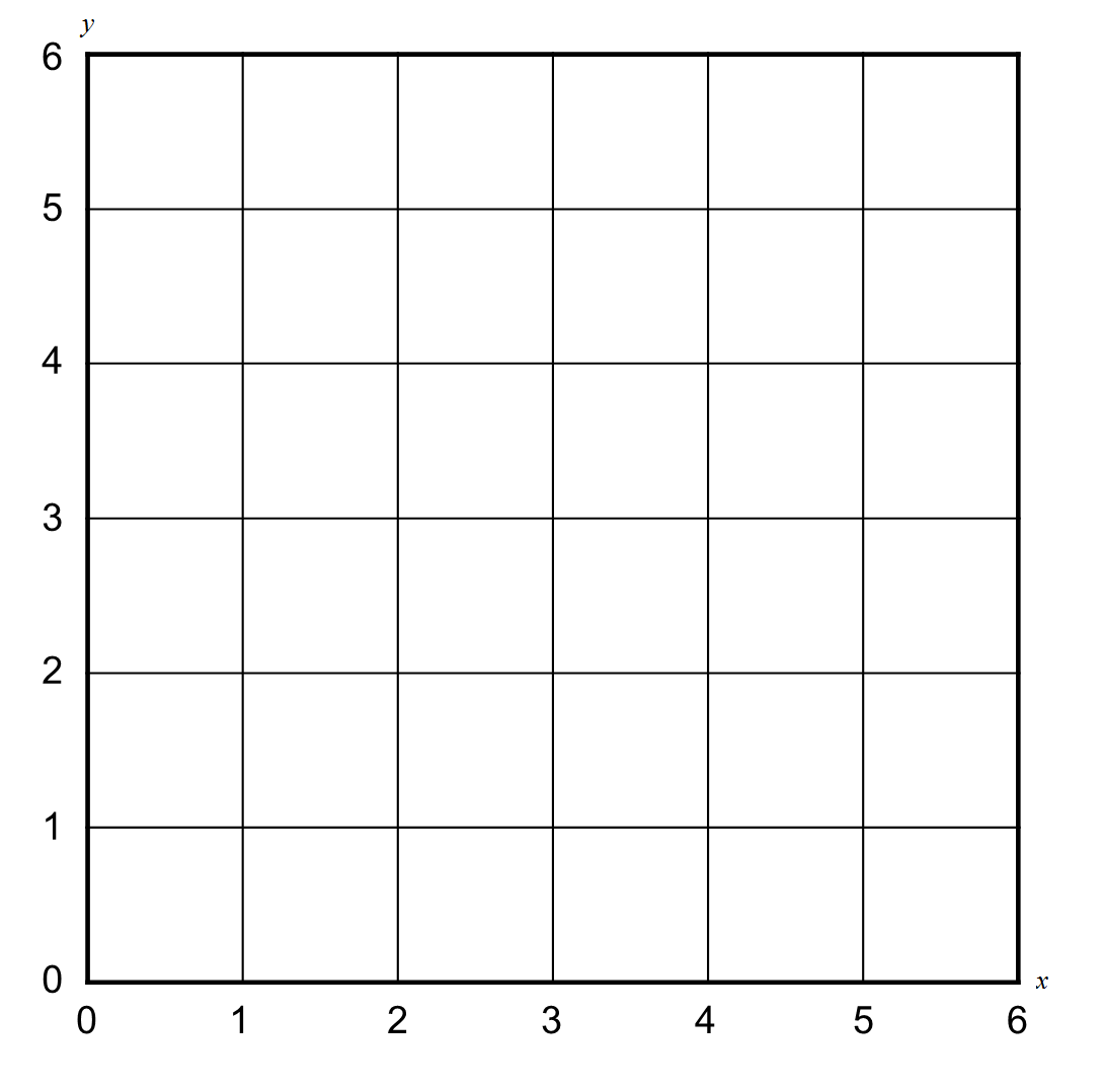 Median Don Steward Mathematics Teaching 4 In A Line And