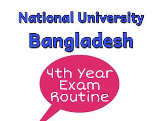 NU Honours 4th Year Exam Routine 2020 PDF nu.ac.bd