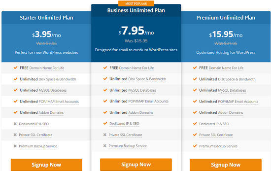 WordPress hosting, features, pricing, hostupon