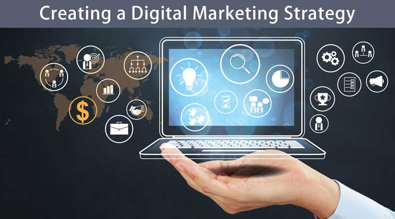 6 Important Of Creating A Digital Marketing Strategy | Definition | Example